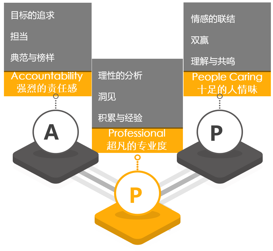 APP model-2.png
