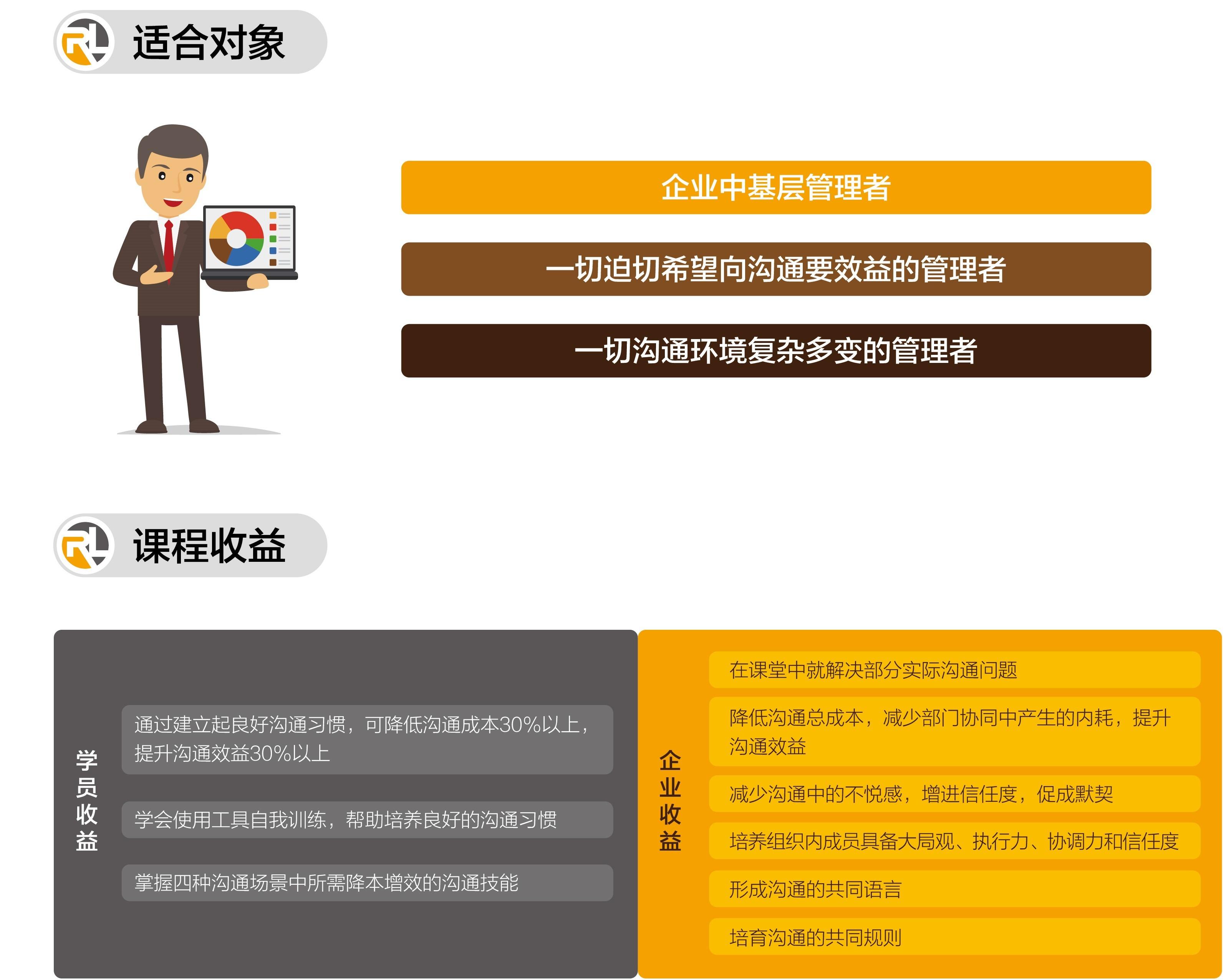 管理者高效沟通 - 收益.jpg